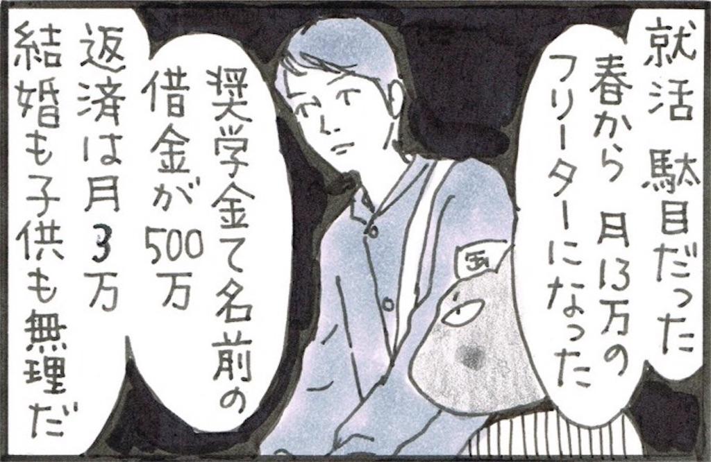 f:id:sukosimo_samuku_nice:20180422221036j:image