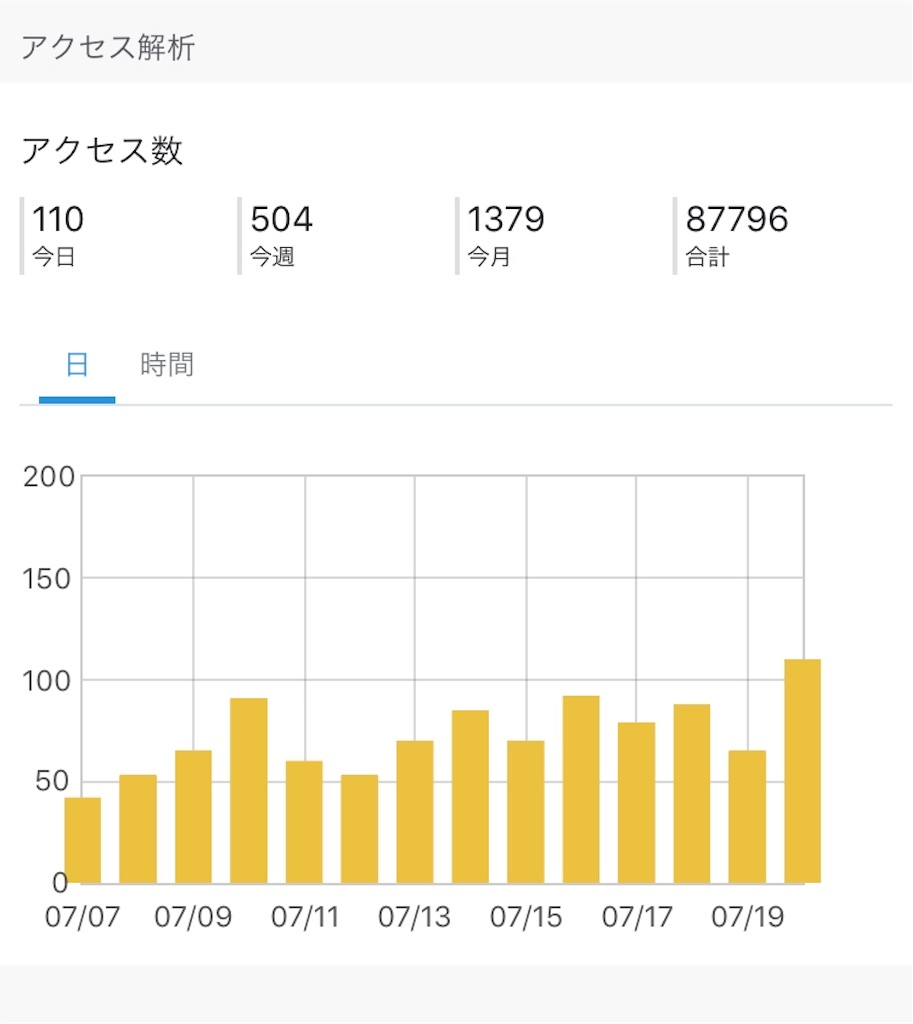 f:id:sukosimo_samuku_nice:20190721000722j:image