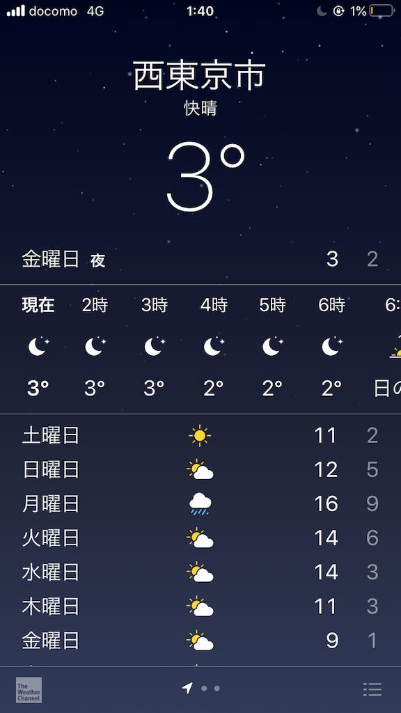 f:id:sukosimo_samuku_nice:20191130014018p:image