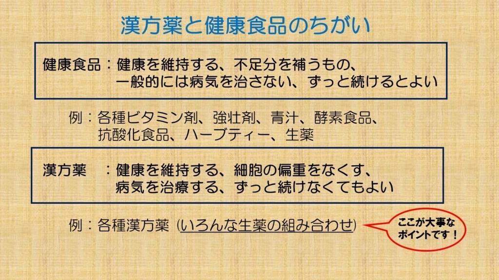 f:id:sukoyaka-kanpo:20170906151542j:plain
