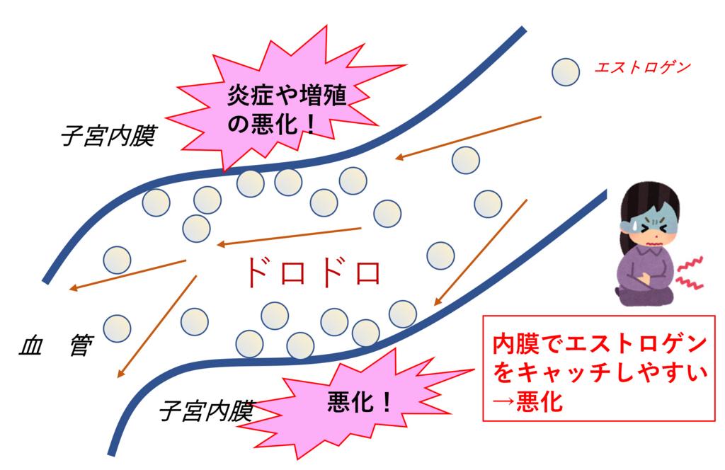 f:id:sukoyaka-kanpo:20170922235252j:plain