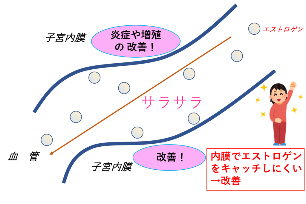 f:id:sukoyaka-kanpo:20170922235338j:plain
