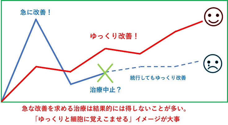 f:id:sukoyaka-kanpo:20171002200211j:plain