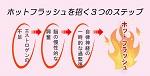 f:id:sukoyaka-kanpo:20171021122321j:plain
