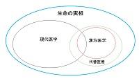 f:id:sukoyaka-kanpo:20180209133720j:plain