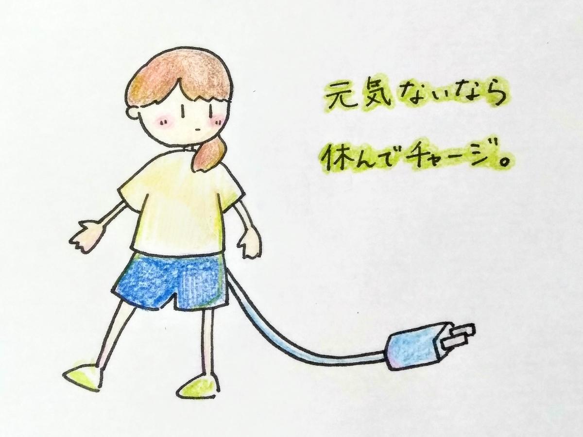 f:id:sukoyaka-yaby:20190630224354j:plain
