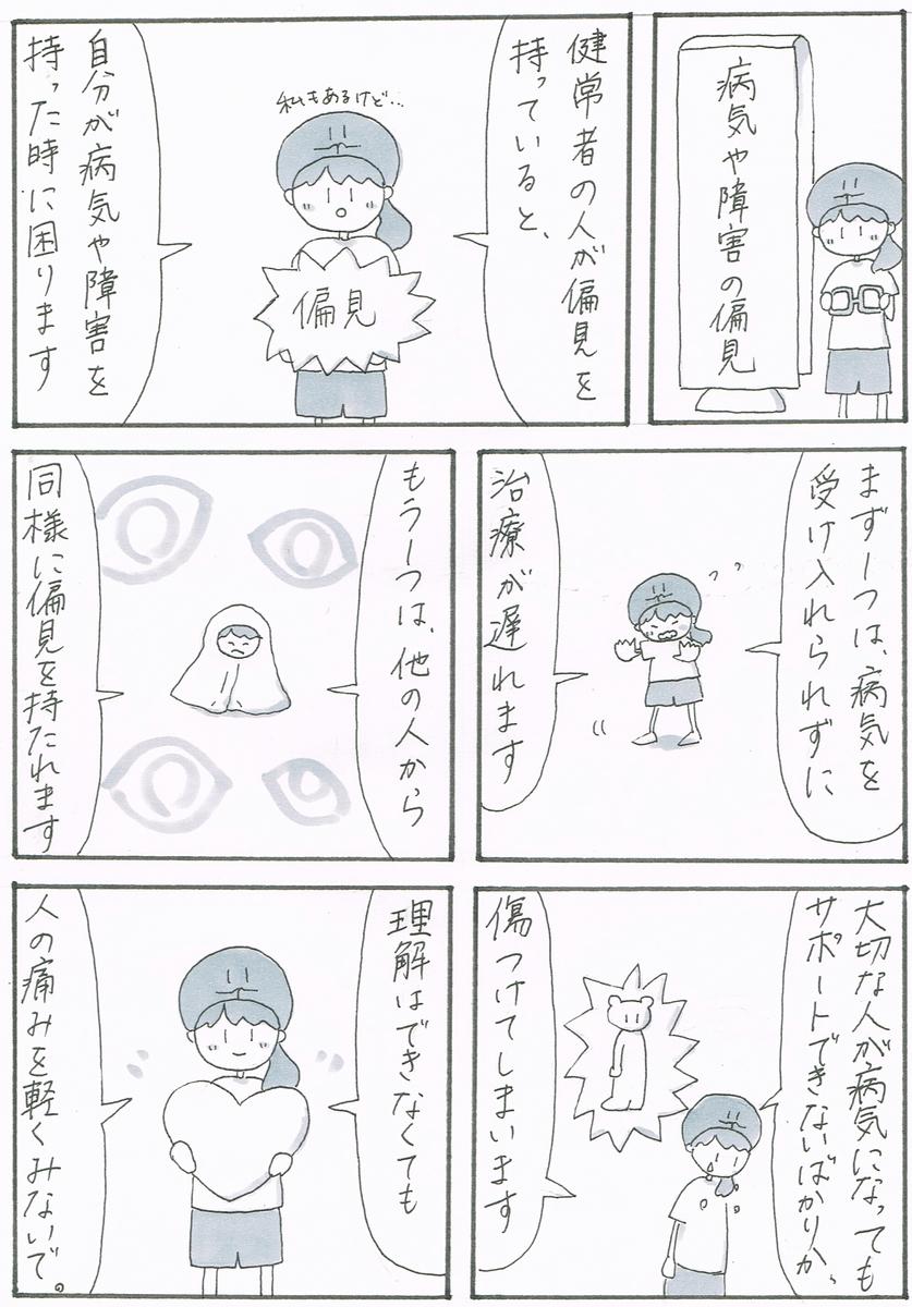 f:id:sukoyaka-yaby:20200125140125j:plain
