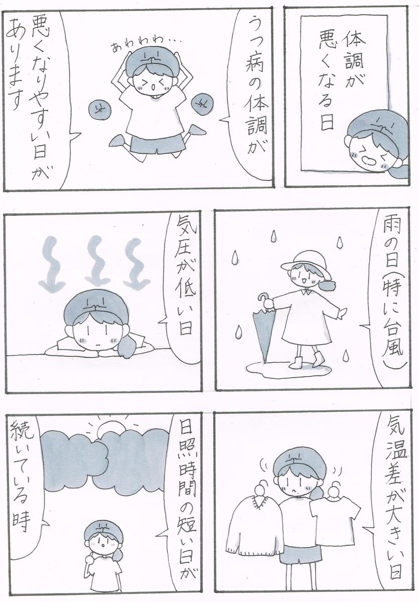 f:id:sukoyaka-yaby:20200904212456j:plain