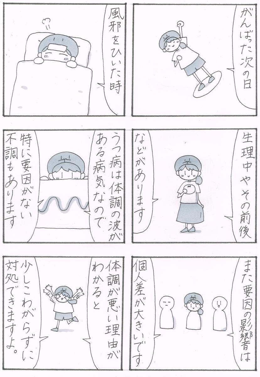 f:id:sukoyaka-yaby:20200904212519j:plain