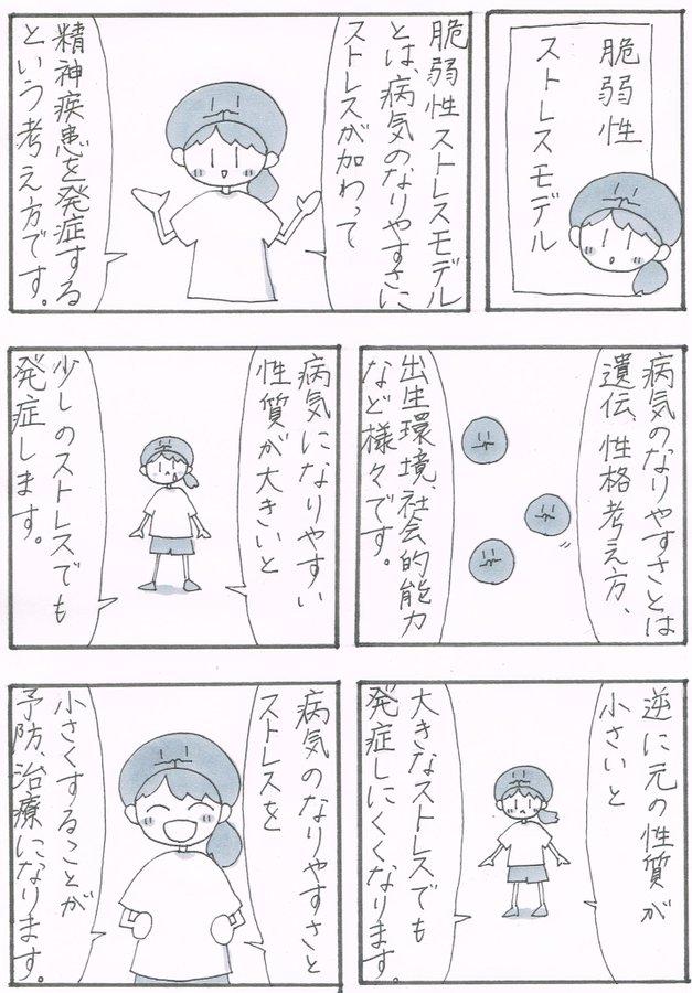 f:id:sukoyaka-yaby:20210515084140j:plain