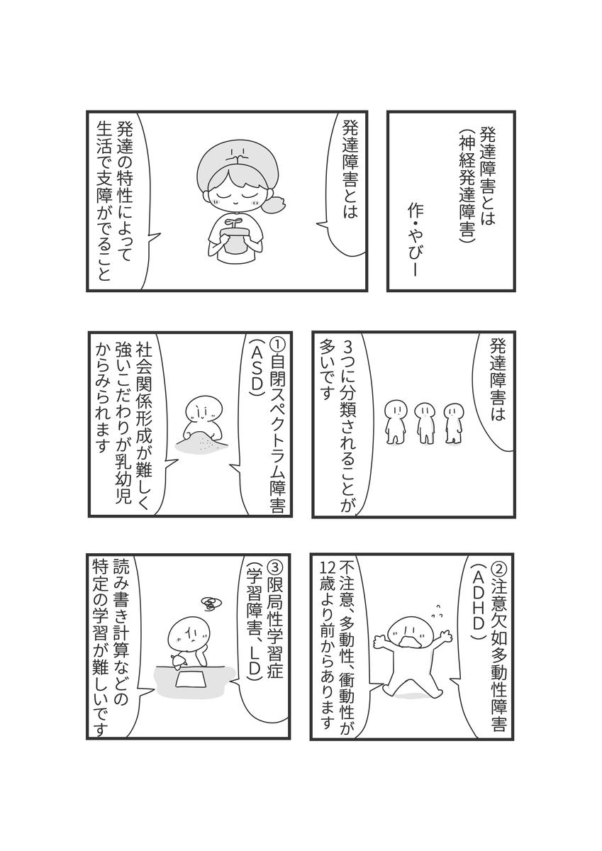 f:id:sukoyaka-yaby:20210515090105j:plain