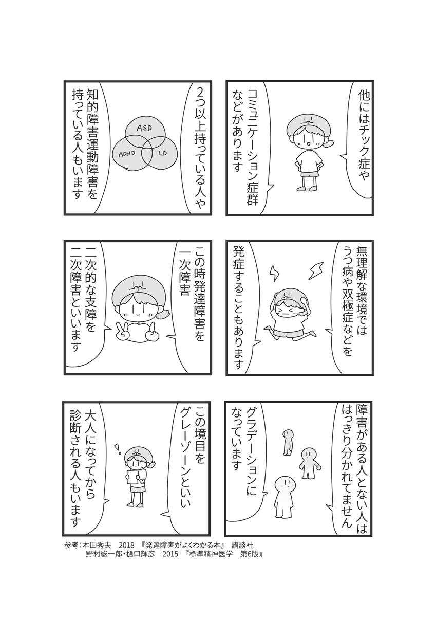 f:id:sukoyaka-yaby:20210515090135j:plain