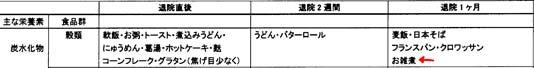 f:id:sukoyakagamo:20181028194814j:plain