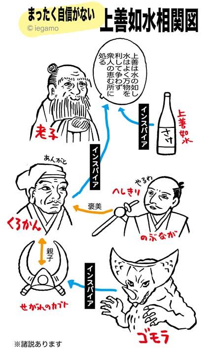 f:id:sukoyakagamo:20190908220011j:plain