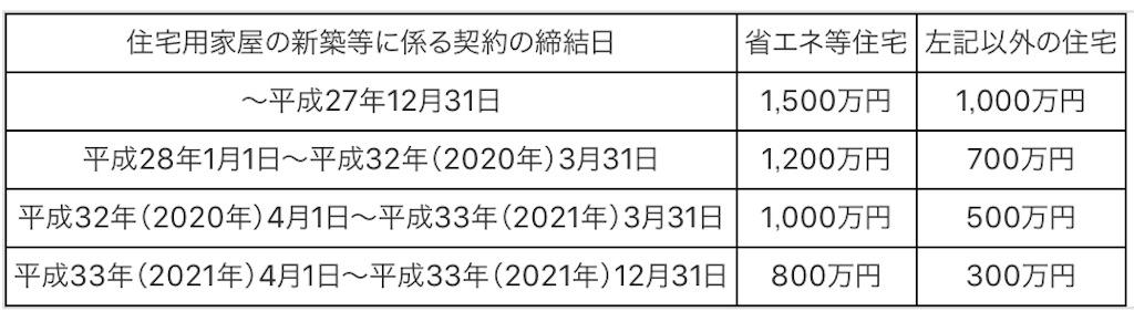 f:id:sukusuku2:20190818205330j:image