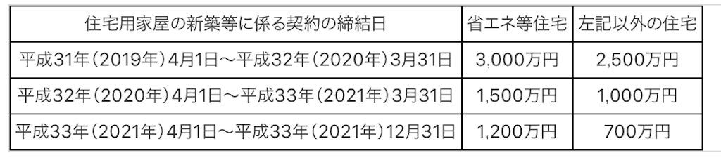 f:id:sukusuku2:20190818205556j:image
