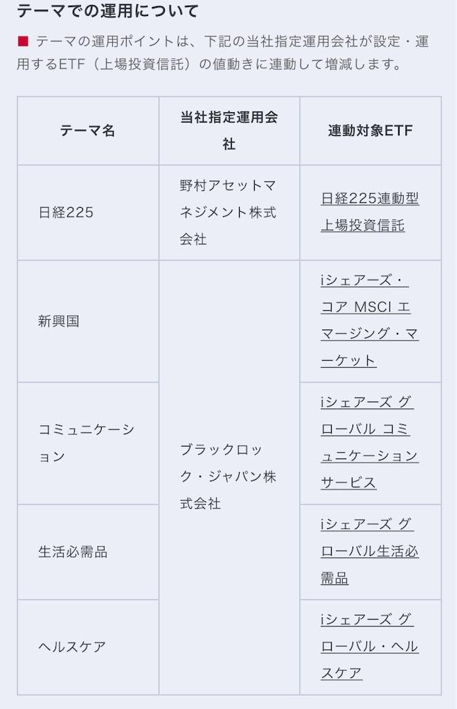 f:id:sukusuku2:20190821202145j:image