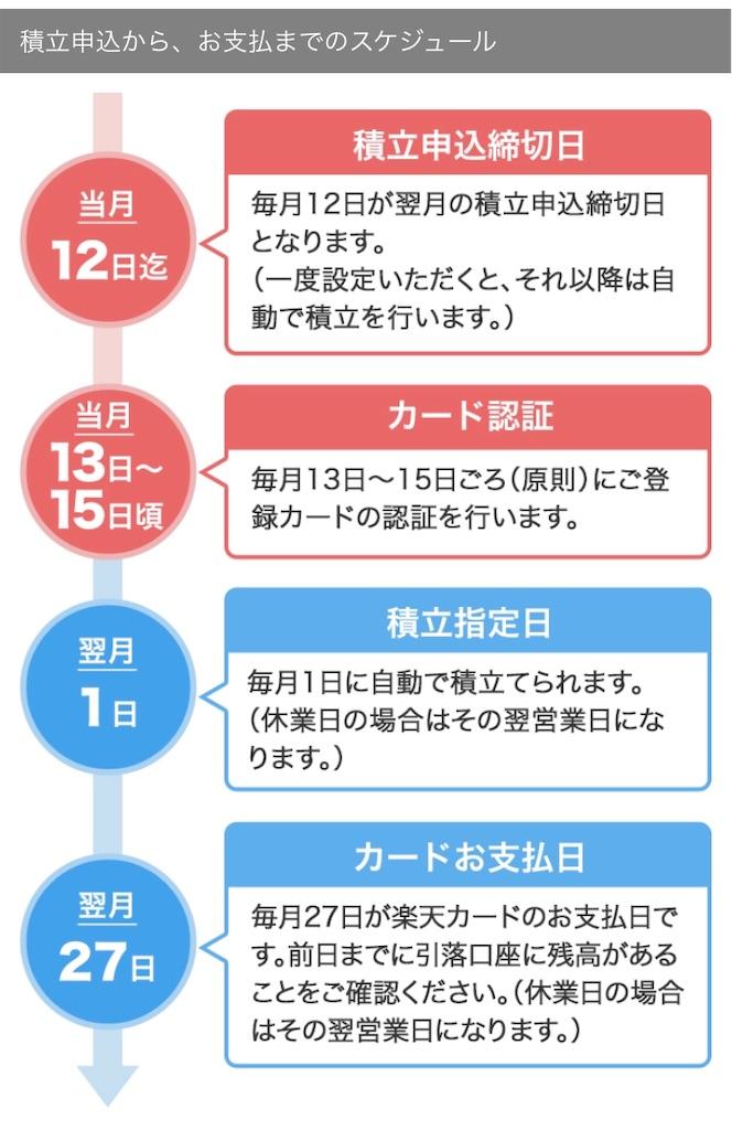 f:id:sukusuku2:20190911181924j:image
