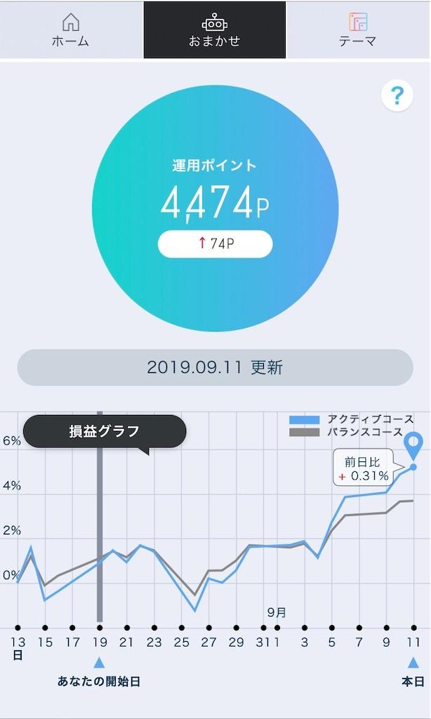 f:id:sukusuku2:20190911202456j:image