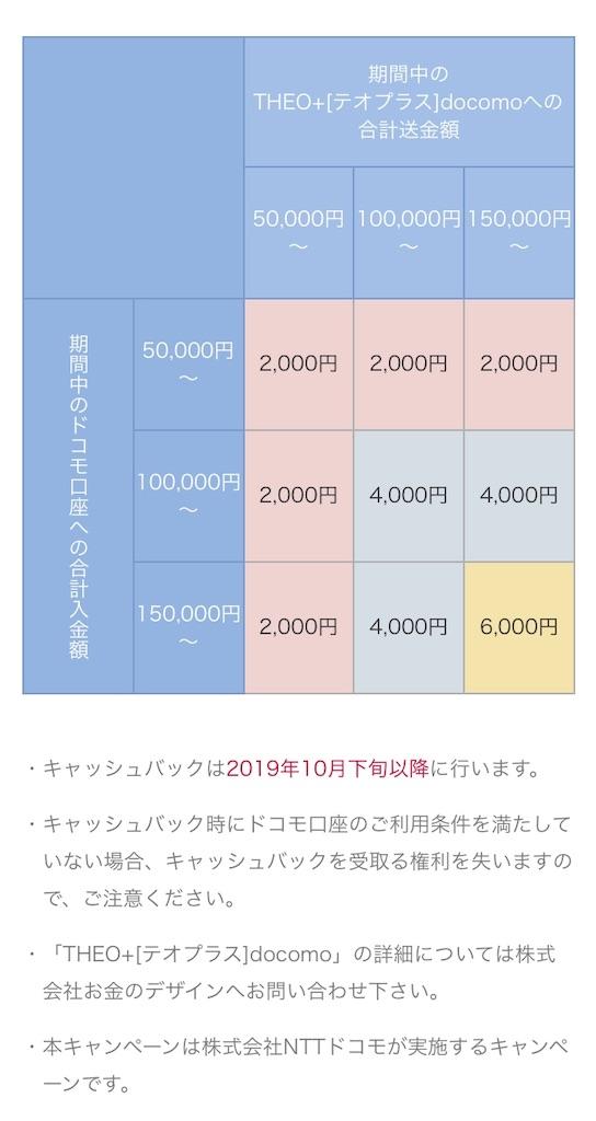 f:id:sukusuku2:20190912195836j:image