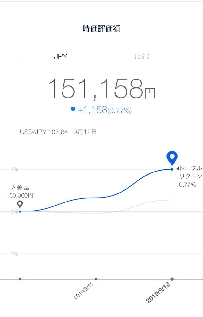 f:id:sukusuku2:20190912202824j:image