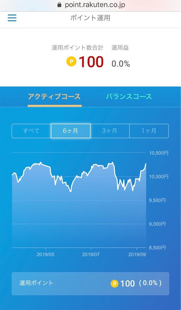 f:id:sukusuku2:20190914212112j:image
