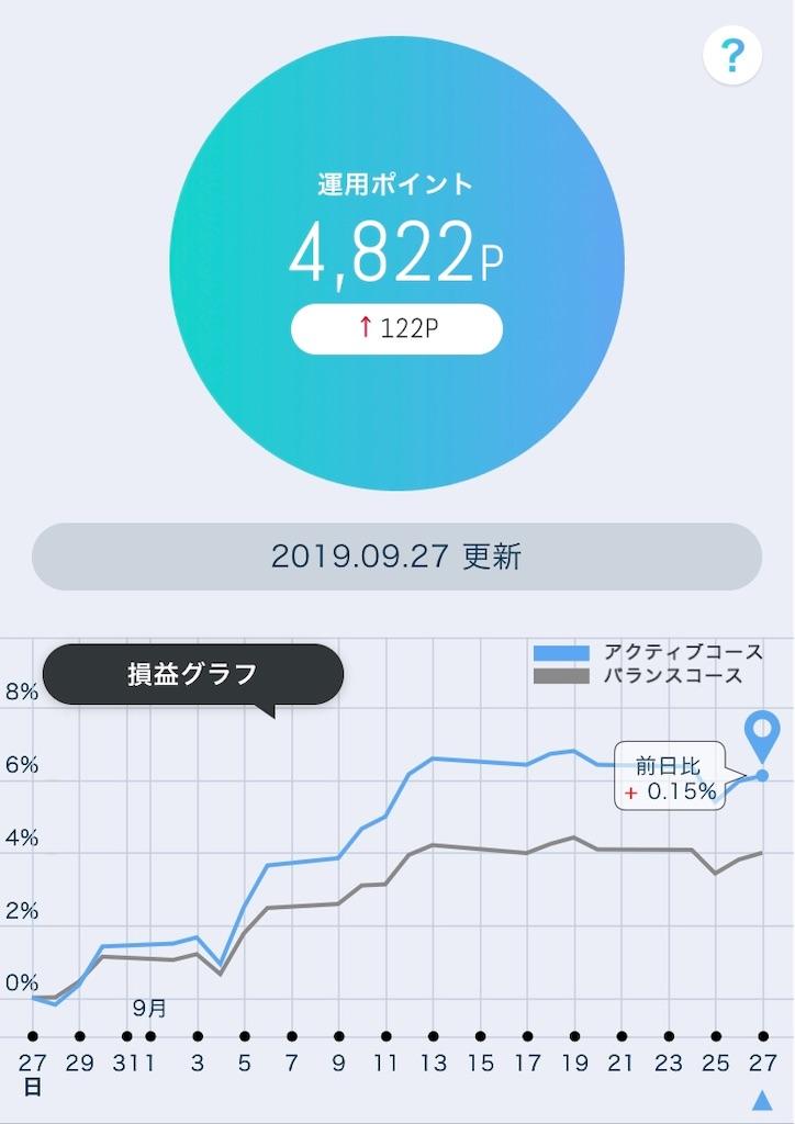 f:id:sukusuku2:20190927204752j:image