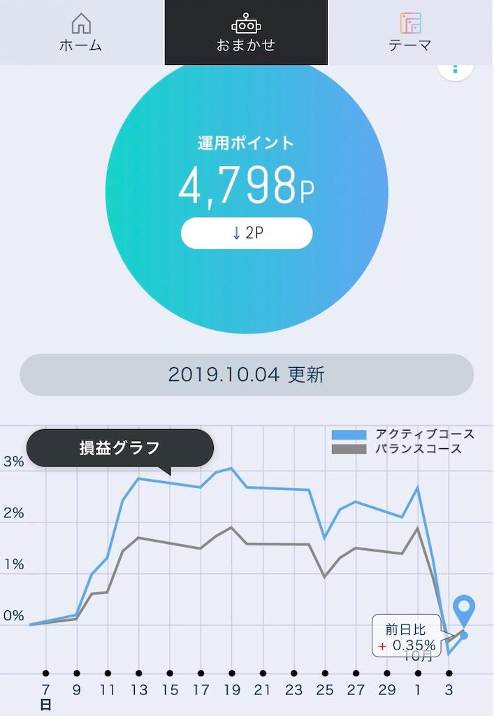 f:id:sukusuku2:20191006224627j:image