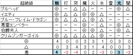 f:id:sum_orange:20170320172858p:plain