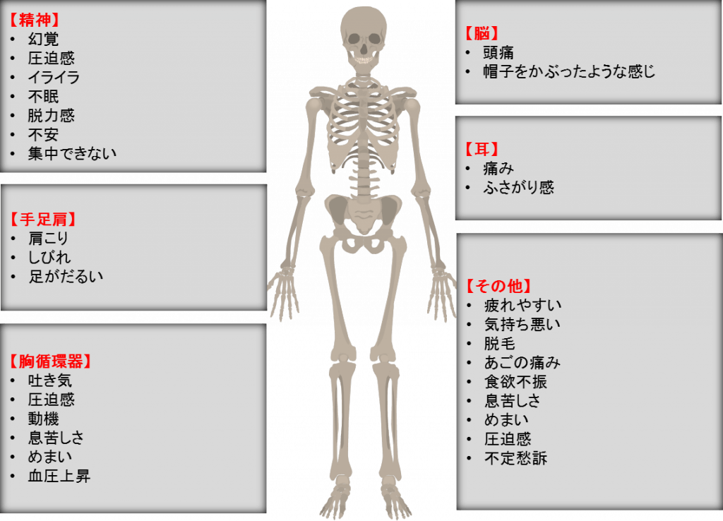f:id:sumaapu0:20180609115035p:plain