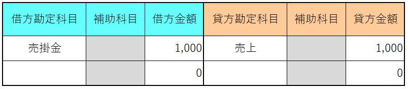 f:id:sumabiani:20180327125531p:plain