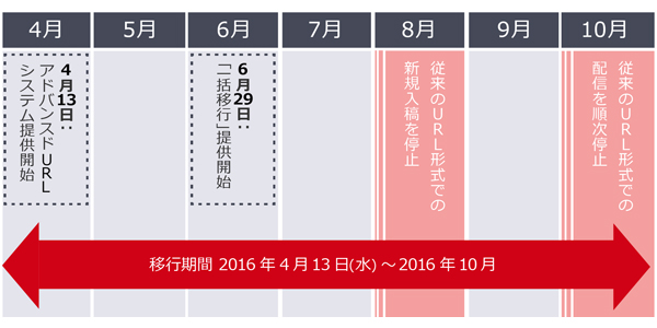 f:id:sumaho-design:20160630135932j:plain