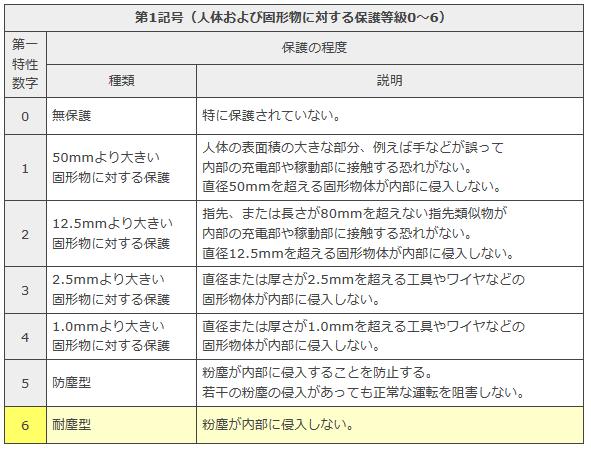 f:id:sumahodou-ichihara:20170825190223p:plain