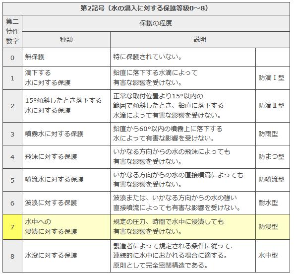 f:id:sumahodou-ichihara:20170825190237p:plain