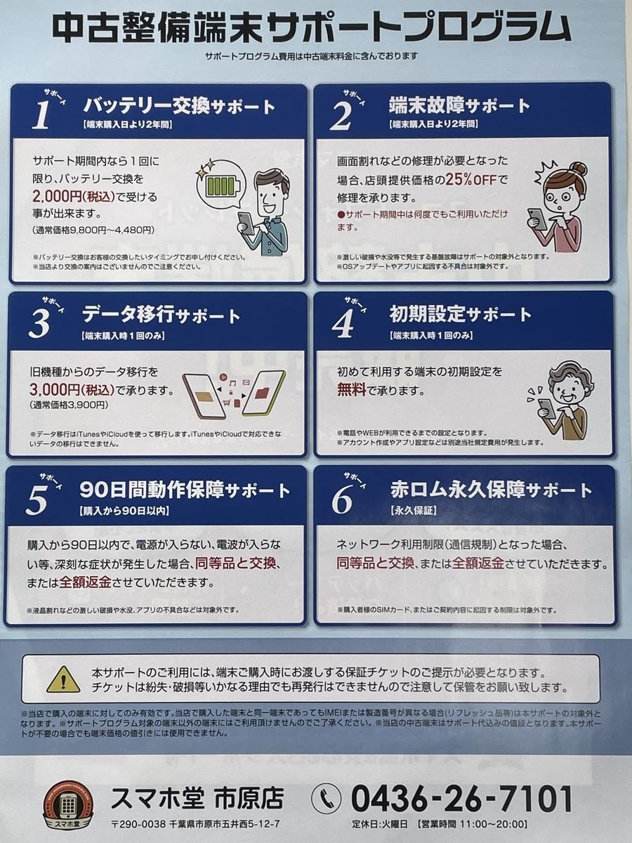 f:id:sumahodou-ichihara:20210304160933j:plain