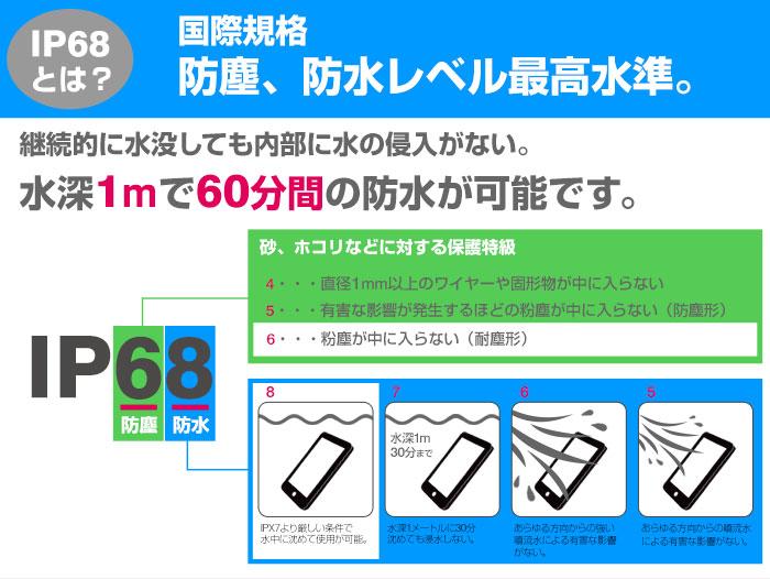 f:id:sumahodoukamojimaten:20160721191708j:plain