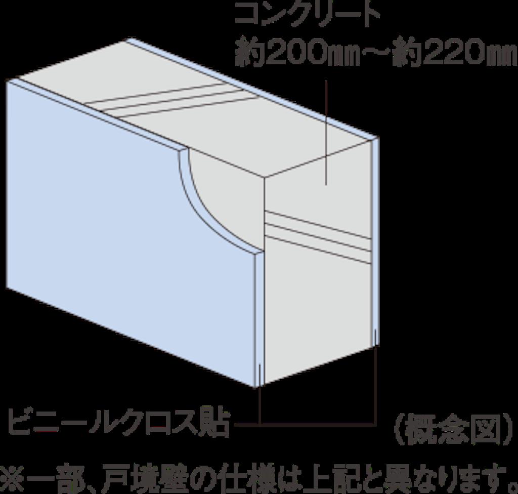 f:id:sumaix:20180930110258p:image