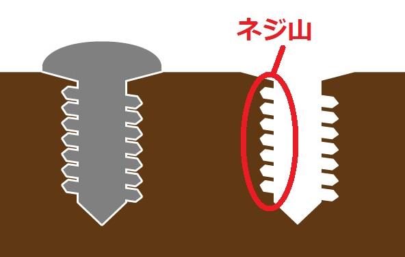 f:id:sumebamiyaco:20200718000621j:plain