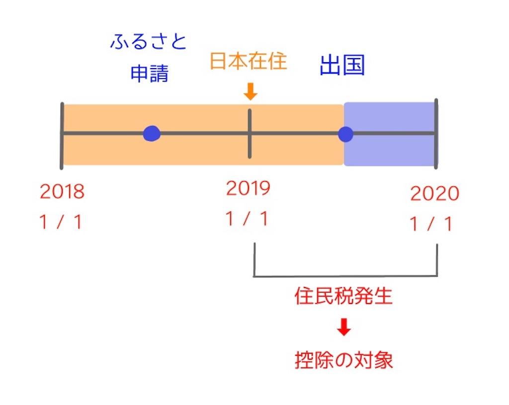f:id:sumi10sumi10:20190527192735j:image