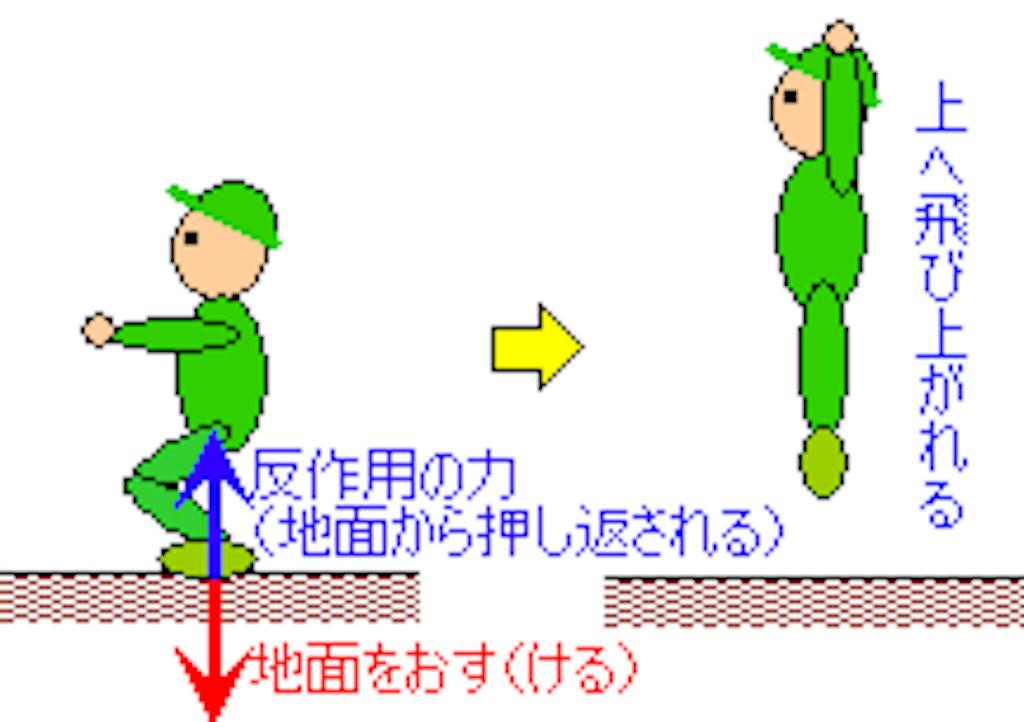 f:id:sumiaki-1109332:20181020170033p:image
