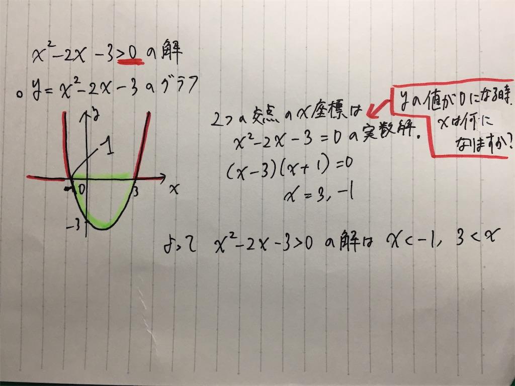 f:id:sumiaki-1109332:20181022210642j:image