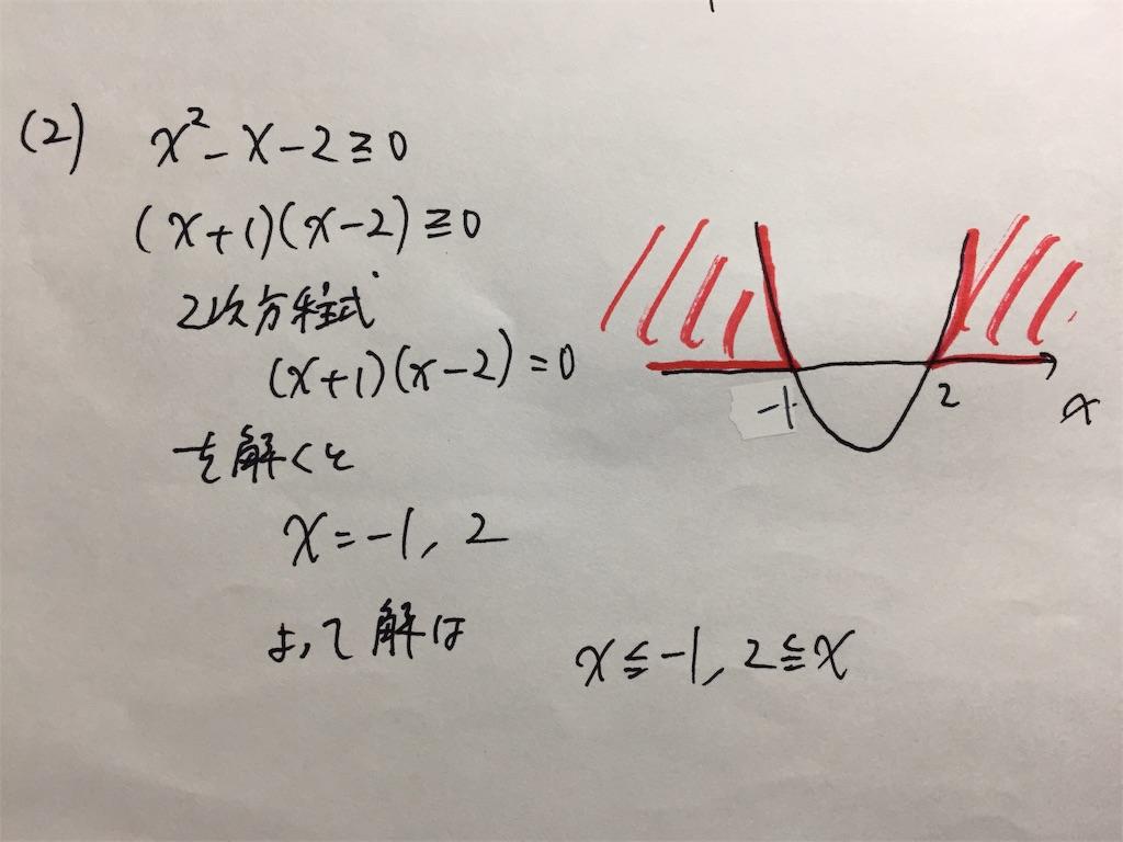 f:id:sumiaki-1109332:20181022211756j:image