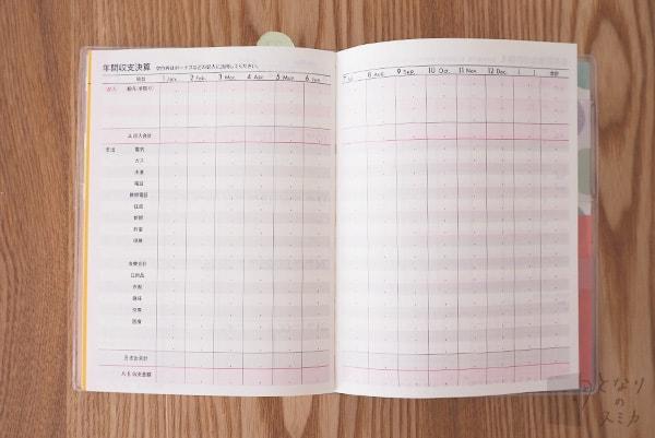 ミニ家計簿「年間収支決算」