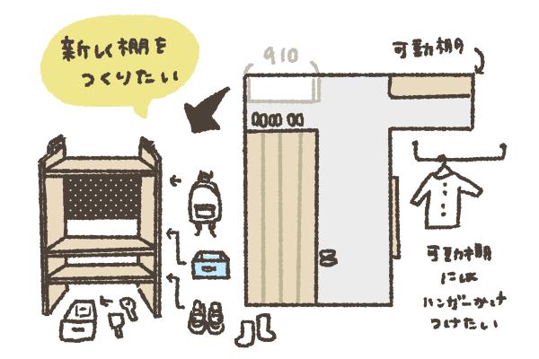 DIYしたいのはこんな棚
