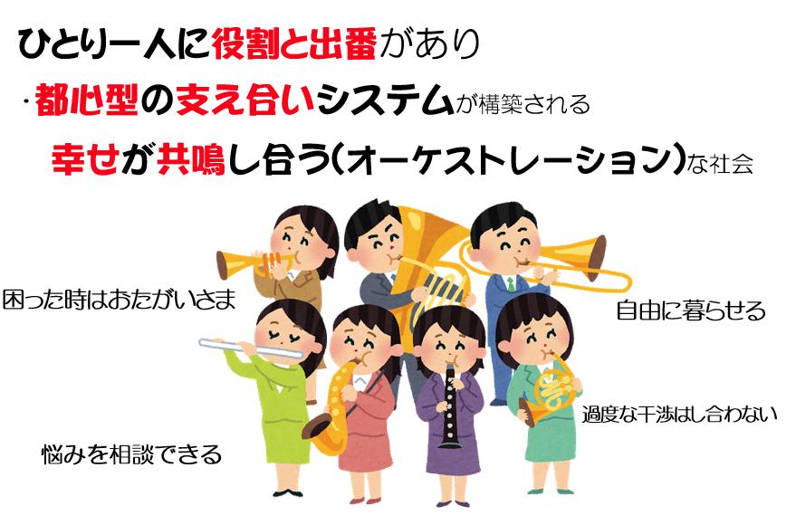 f:id:sumika-mori:20170422134844p:plain