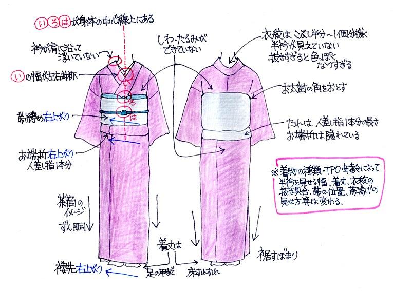 f:id:sumikichi52:20160726121123j:plain