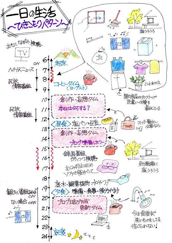 f:id:sumikichi52:20160802083347j:plain