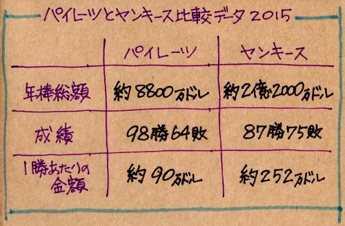 f:id:sumikichi52:20161021065352j:plain