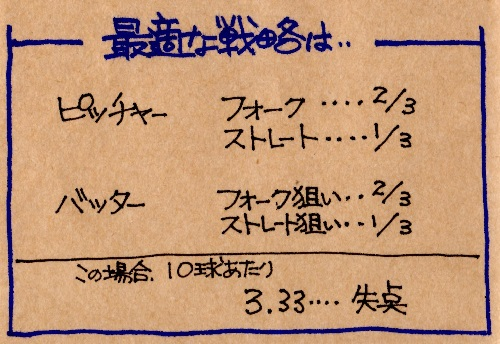 f:id:sumikichi52:20161021065353j:plain