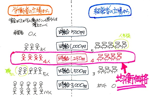 f:id:sumikichi52:20161118171841j:plain